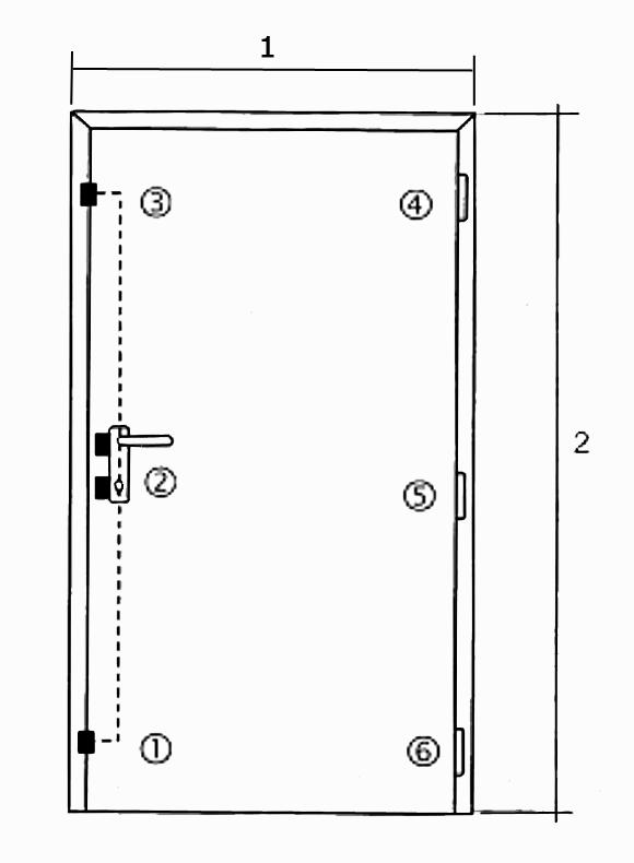 Правила экстраполяции для дверного блока