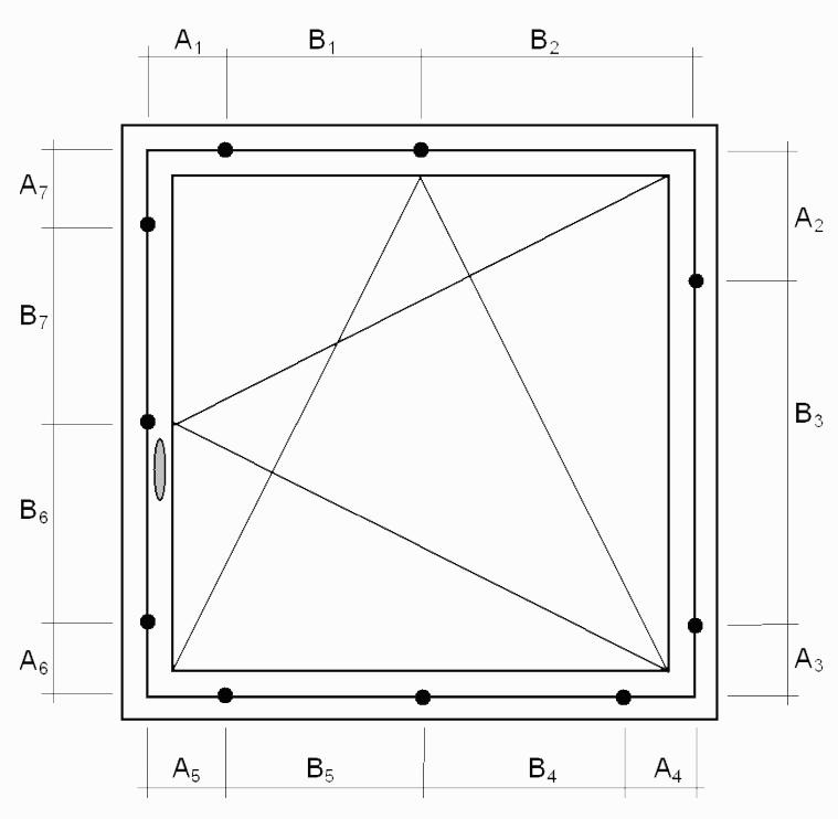 Правила  экстраполяции для оконного блока